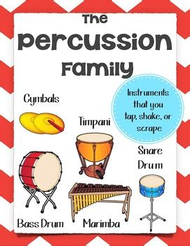 Instrument Family Posters by Music is Elementary   TpT