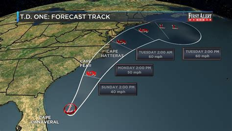 Tropical Storm Watch issued from Surf City to Outer Banks