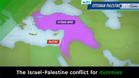 The Israel-Palestine conflict for dummies (an unbiased