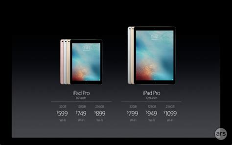 Behold, the new iPad Pro—now 9